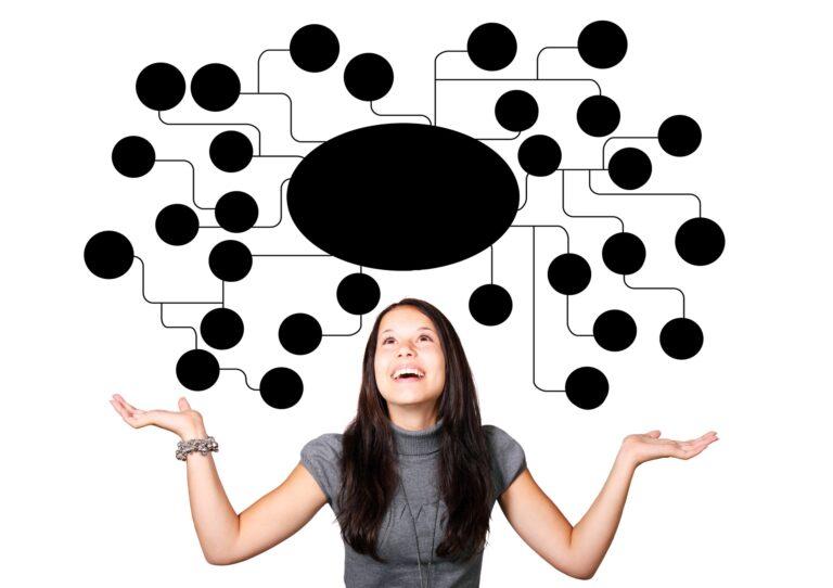 Online Mindmap training